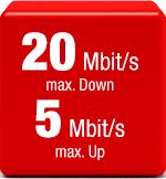 20 Mbit/s max. Down / 5 Mbits/s max Up